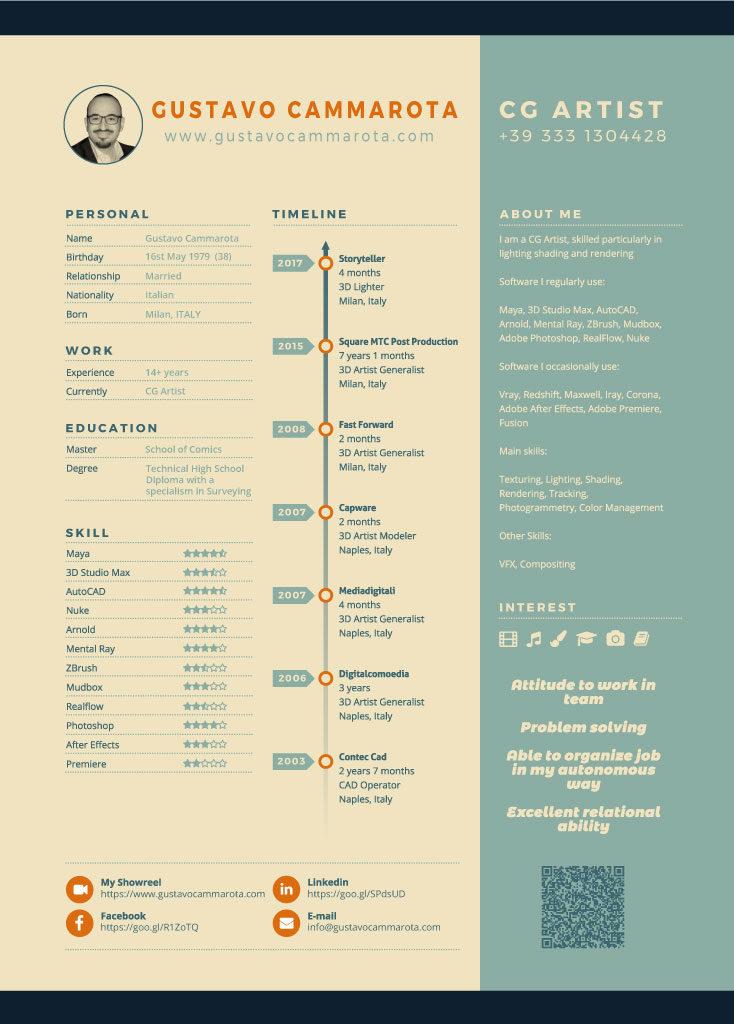 resume  u2013 gustavo cammarota